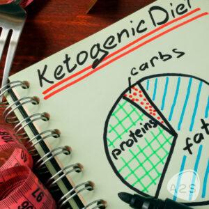 dieta plank schema