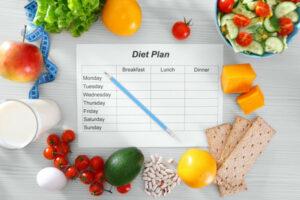 dieta sirt menu
